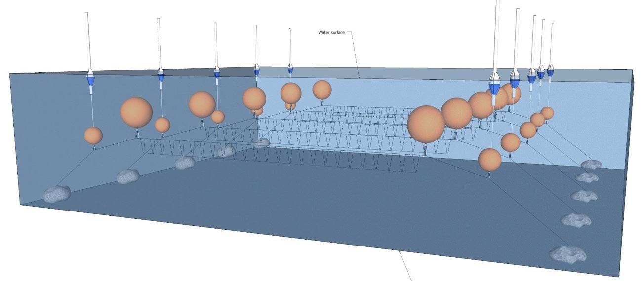 Concept for mussel farm at the coast of Kurzeme